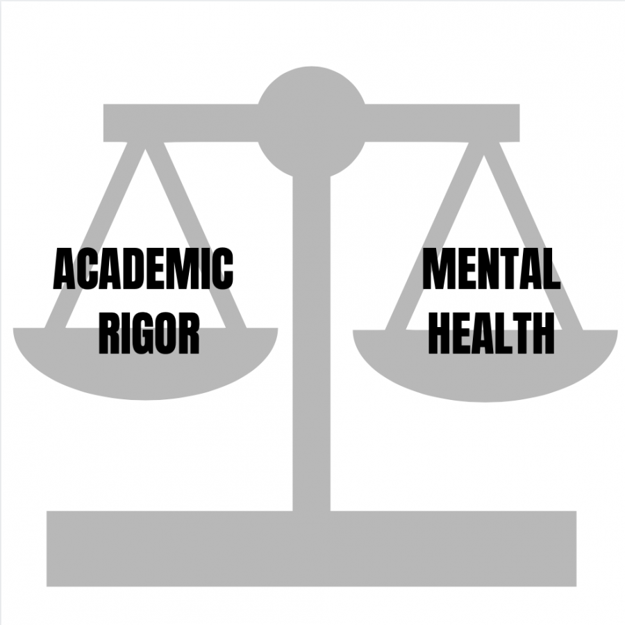 New academic plan attempts to balance two important facets of the high school experience: academic rigor and mental health.