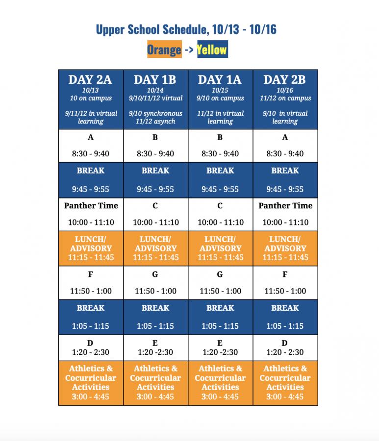 Upper School schedule transitions from Orange Mode to Yellow Mode. (credit: Next Week in the Upper School).