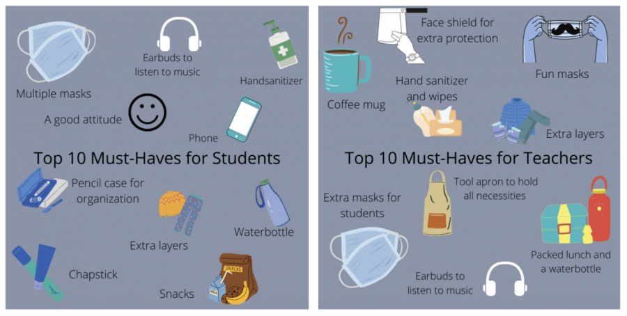 Top+10+must-have+items+for+students+and+teachers+in+yellow+mode.